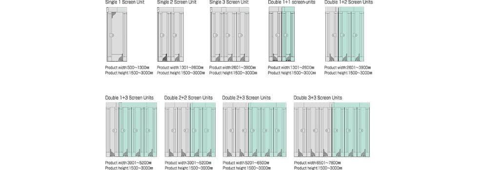 Phân chia các loại cửa